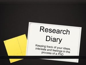 Research Diary Keeping tra c interests an k