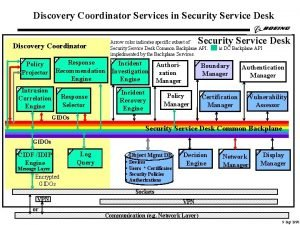 Discovery Coordinator Services in Security Service Desk Discovery