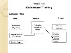 ChapterNine Evaluation of Training Evaluation Phase Input Evaluation