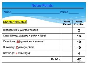 Notes Points Name Period Points Earned Chapter 20