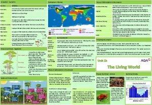 Ecosystem Key terms Distribution of Biomes Key term