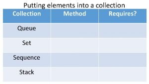 Putting elements into a collection Collection Queue Set