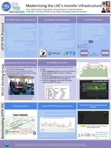 Modernizing the LHCs transfer infrastructure Benchmarking HTTPTPC WLCG