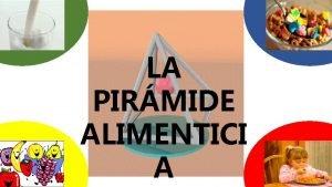 LA PIRMIDE ALIMENTICI A LA PIRMIDE ALIMENTICIA ESCALON