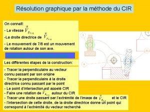 Rsolution graphique par la mthode du CIR On