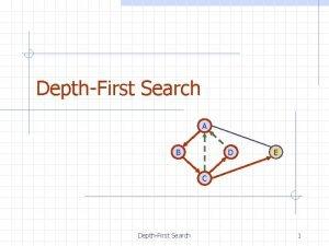 DepthFirst Search A B D E C DepthFirst