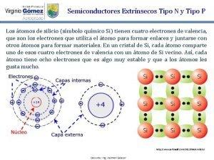 Semiconductores Extrnsecos Tipo N y Tipo P Los