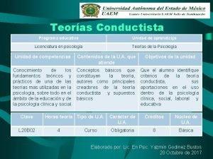Teoras Conductista Programa educativo Unidad de aprendizaje Licenciatura
