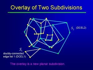 Overlay of Two Subdivisions DCEL 2 doublyconnected edge