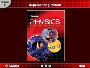 Chapter 2 Representing Motion Chapter 2 Representing Motion