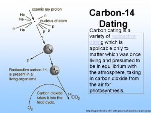 Carbon14 Dating Carbon dating is a variety of