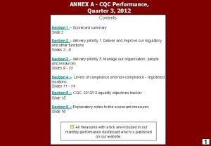 ANNEX A CQC Performance Quarter 3 2012 Contents