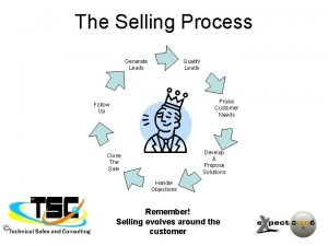 The Selling Process Generate Leads Qualify Leads Probe