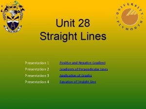 Unit 28 Straight Lines Presentation 1 Positive and