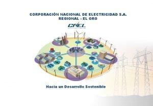 CORPORACIN NACIONAL DE ELECTRICIDAD S A REGIONAL EL