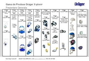 Gama de Produse Drger Xplore Prezentare Generala Drger