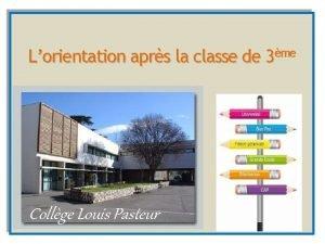 Lorientation aprs la classe de 3me Collge Louis