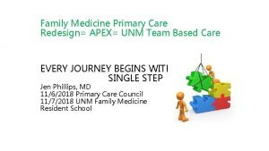 Family Medicine Primary Care Redesign APEX UNM Team