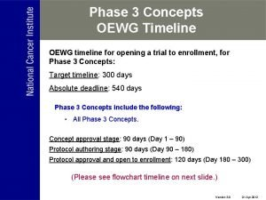 Phase 3 Concepts OEWG Timeline OEWG timeline for