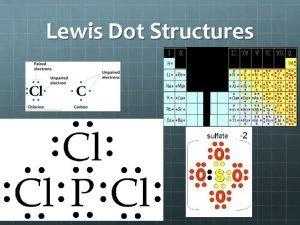 Lewis Dot Structures Lewis Dot Structures Lewis dot