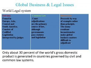Global Business Legal Issues World Legal system Civil