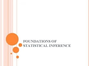 FOUNDATIONS OF STATISTICAL INFERENCE DEFINITIONS Statistical inference is