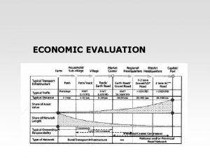 ECONOMIC EVALUATION Economic evaluation what is it Economic