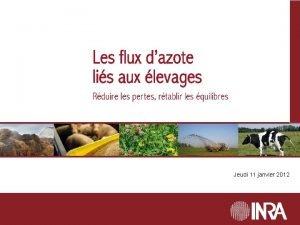 Jeudi 11 janvier 2012 Demande dexpertise Contexte et