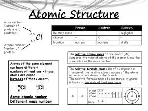 Mass number Number of protons and neutrons Atomic