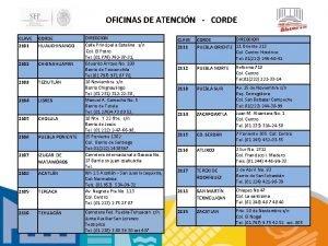 OFICINAS DE ATENCIN CORDE CLAVE 2101 CORDE HUAUCHINANGO