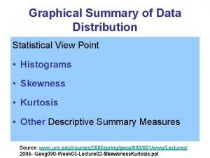 Graphical Summary of Data Distribution Statistical View Point