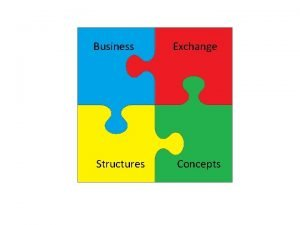 Business Structures Exchange Concepts Statistical Support Program Statistical