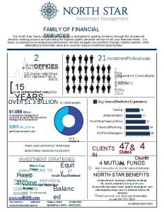 FAMILY OF FINANCIAL The North Star Family of