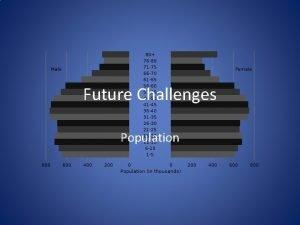 Future Challenges Population Population growth 20 million population