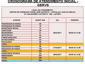CRONOGRAMA DE ATENDIMENTO INICIAL GERVS LOCAL DE ATENDIMENTO