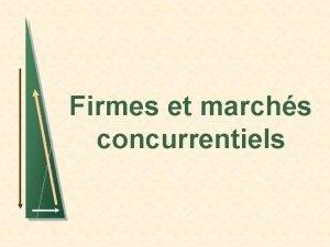 Firmes et marchs concurrentiels 2 Introduction n Maximisation