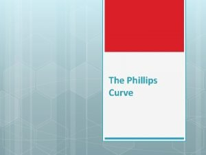 The Phillips Curve Intro to Phillips Curve There