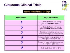 1 Glaucoma Clinical Trials Classic clinical trials The