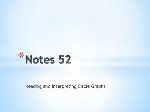 Reading and Interpreting Circle Graphs Vocabulary Circle graph