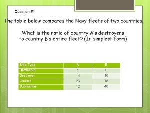 Question 1 The table below compares the Navy