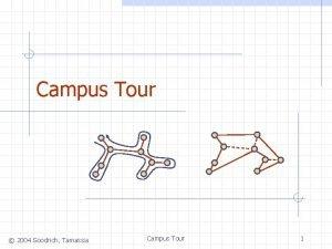Campus Tour 2004 Goodrich Tamassia Campus Tour 1