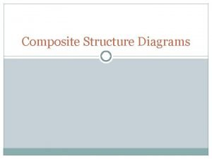 Composite Structure Diagrams Composite structure diagrams provide a