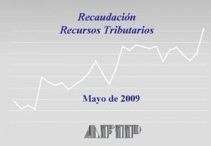 Recaudacin Recursos Tributarios Mayo de 2009 Recaudacin Mayo