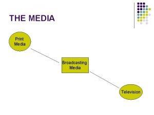 THE MEDIA Print Media Broadcasting Media Television The