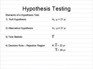 Hypothesis Testing Elements of a Hypothesis Test 1
