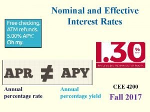 Nominal and Effective Interest Rates Annual percentage rate