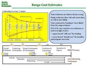 Range Cost Estimates Estimating Accuracy Trumpet Point estimates