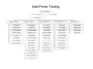 East Power Trading East Power Fundamentals West Power