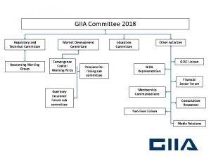 GIIA Committee 2018 Regulatory and Technical Committee Accounting