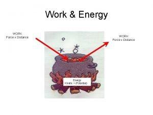Work Energy WORK Force x Distance Energy Kinetic